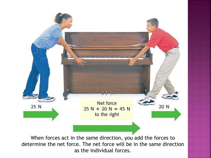 When forces act in the same direction, you add the forces to determine the net force. The net force will be in the same direction as the individual forces.