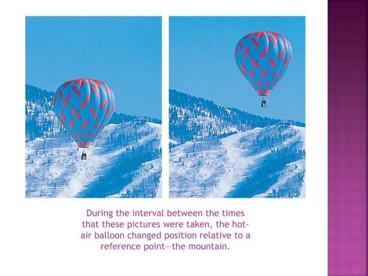 During the interval between the times that these pictures were taken, the hot-air balloon changed position relative to a reference point—the mountain.