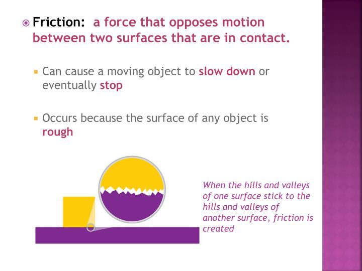 Friction: