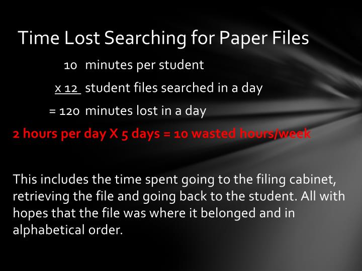 Time lost searching for paper files