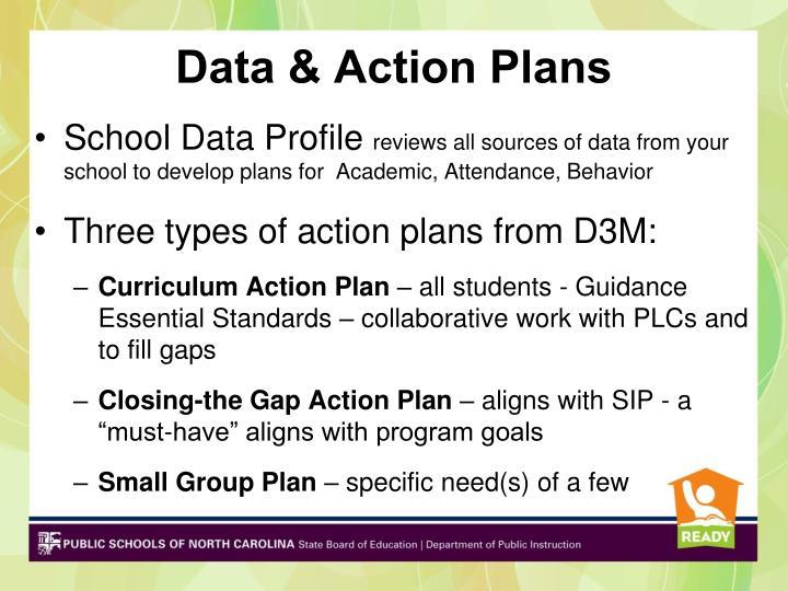 Data & Action Plans