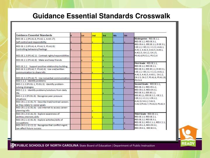 Guidance Essential Standards Crosswalk