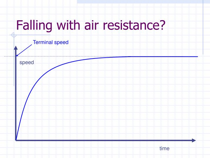 Falling with air resistance?
