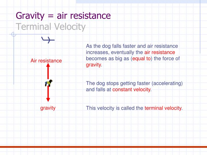 Gravity = air resistance