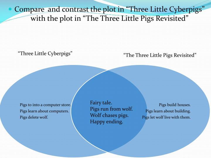 "Compare  and contrast the plot in ""Three Little"