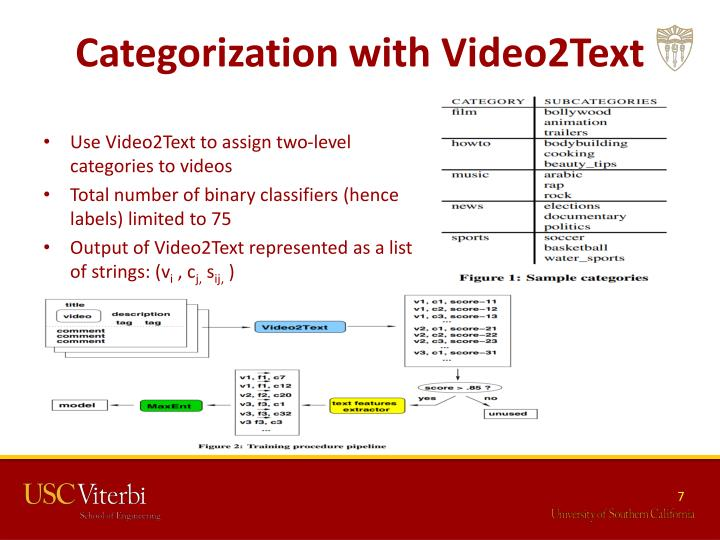 Categorization with Video2Text