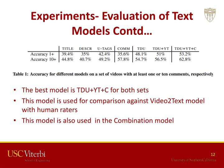Experiments- Evaluation of Text