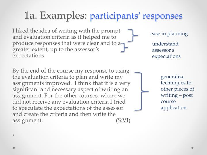 1a. Examples: