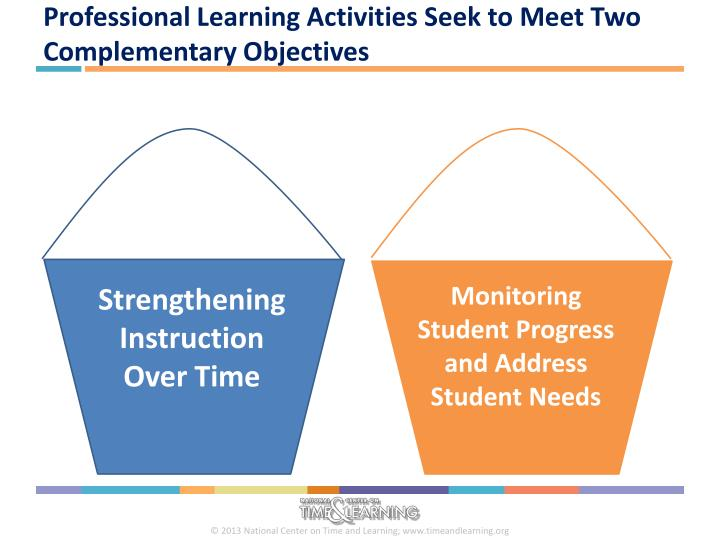 Professional Learning Activities Seek to Meet Two Complementary Objectives