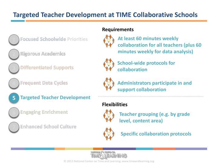 Targeted Teacher Development at TIME Collaborative Schools