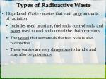 types of radioactive waste