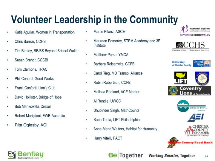 Volunteer Leadership in the Community