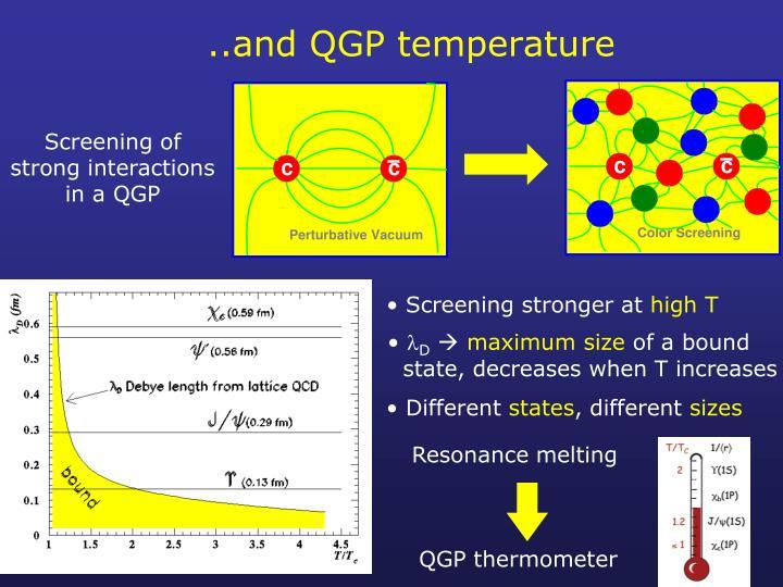 ..and QGP temperature