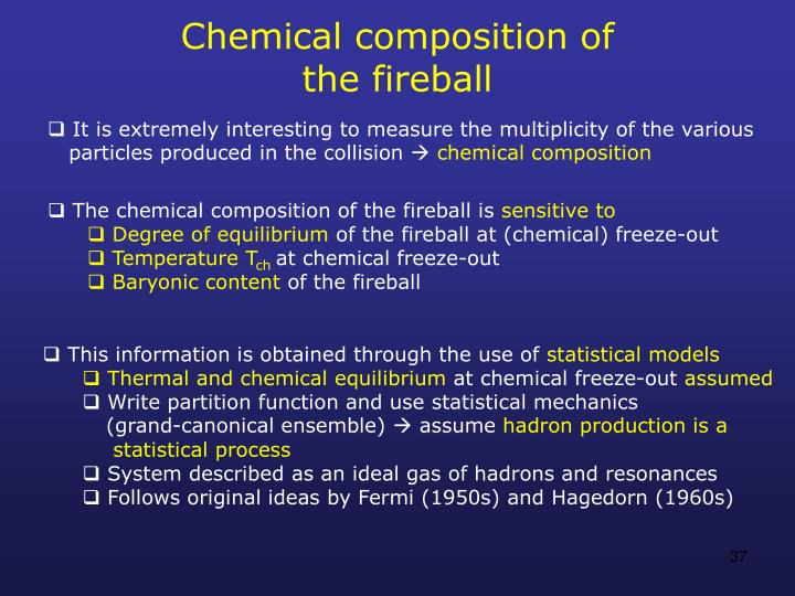 Chemical composition of