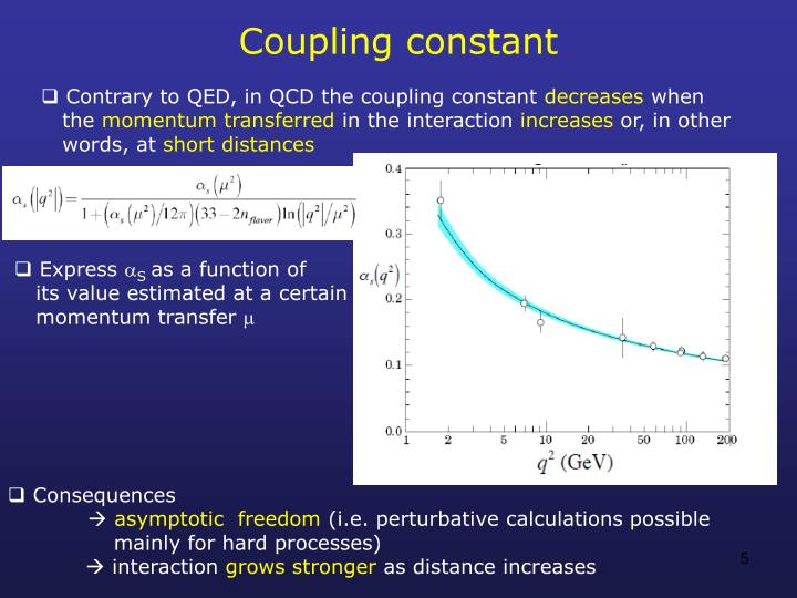 Coupling constant