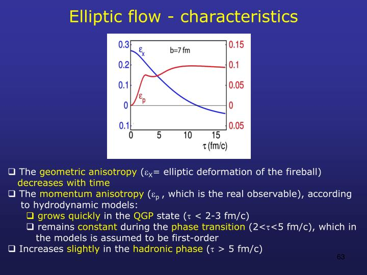 Elliptic flow - characteristics
