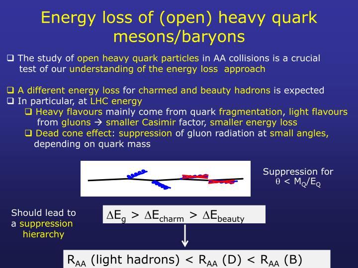 Energy loss of (open) heavy quark