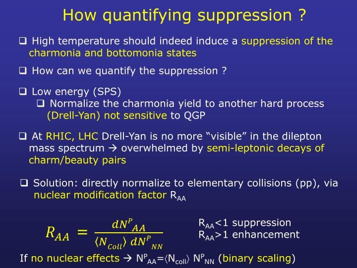 How quantifying suppression ?