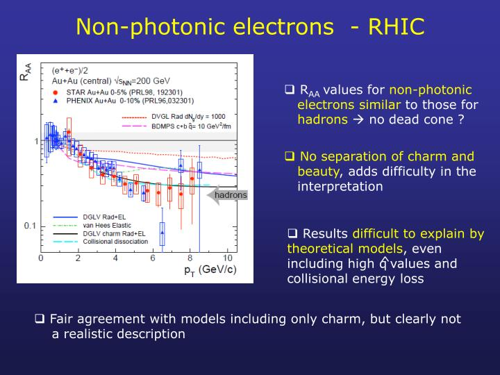 Non-photonic electrons  - RHIC