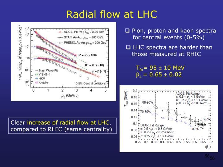Radial flow at LHC