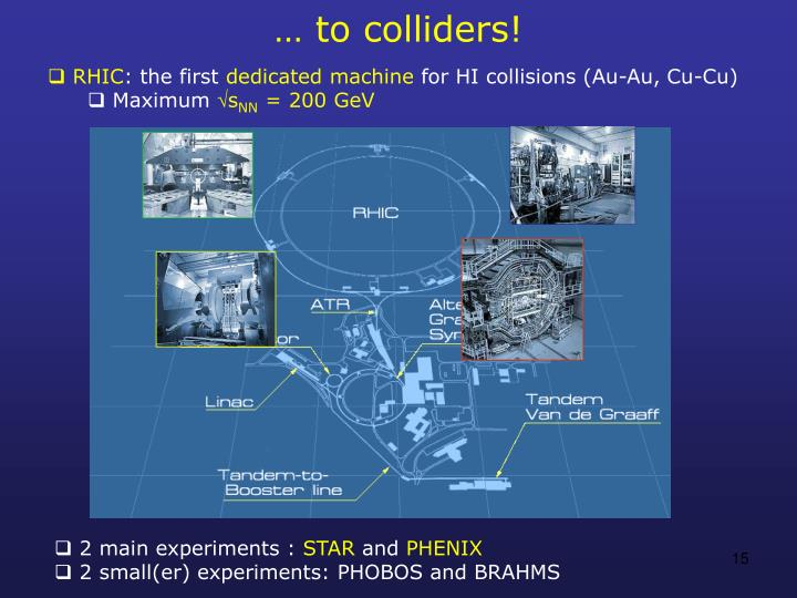 … to colliders!