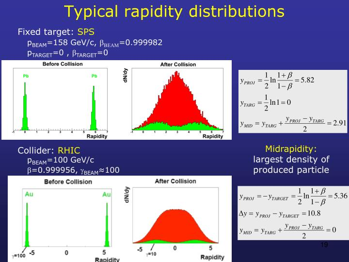 Typical rapidity distributions