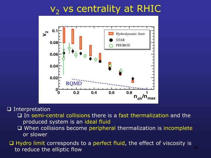 Hydrodynamic limit