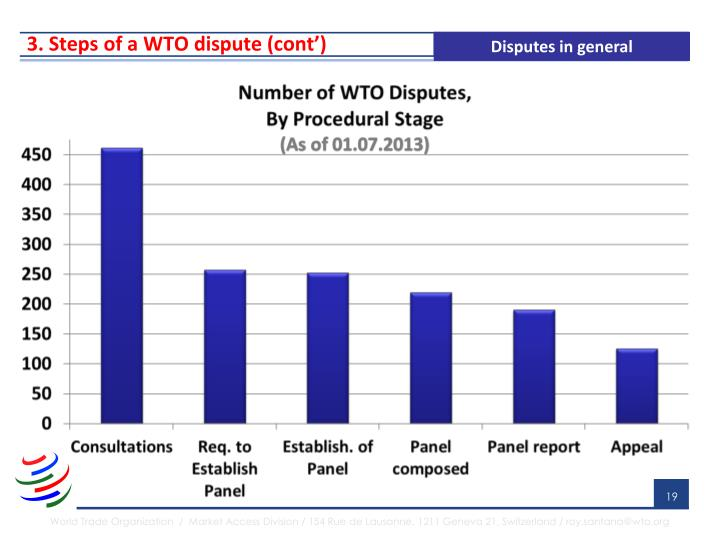 3. Steps of a WTO dispute (cont')