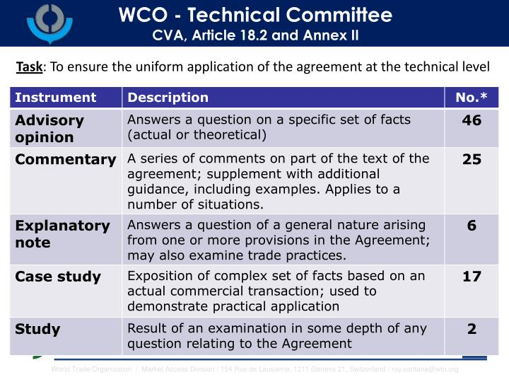 WCO - Technical Committee