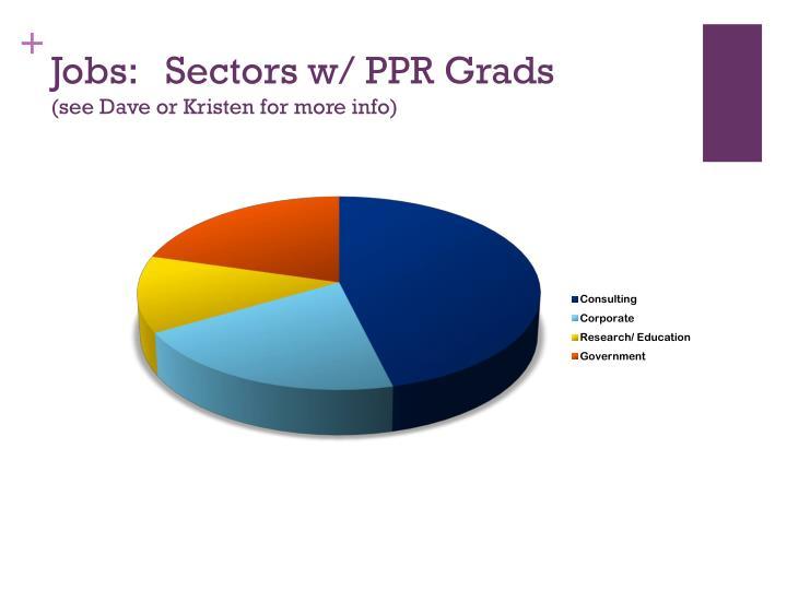 Jobs:   Sectors w/ PPR Grads