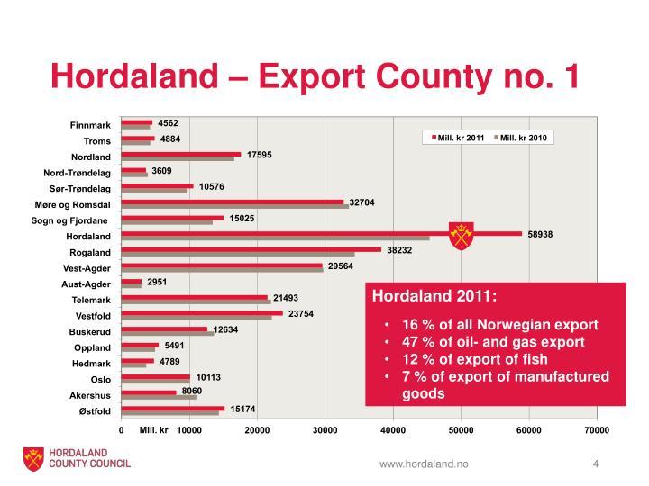 Hordaland – Export County no. 1