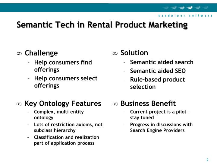Semantic tech in rental product marketing1