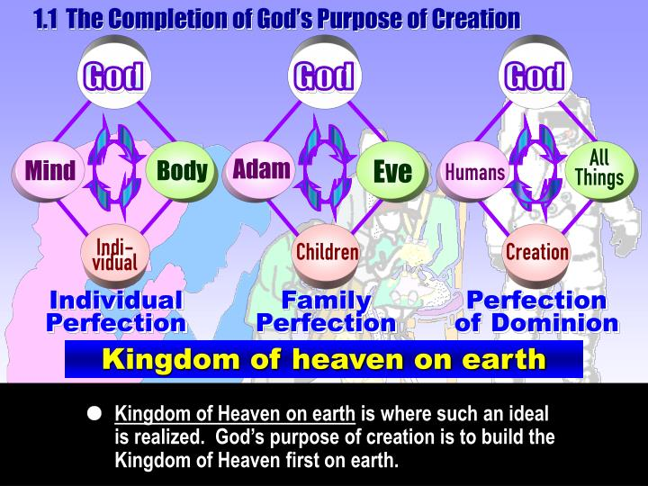 1.1  The Completion of God's Purpose of Creation