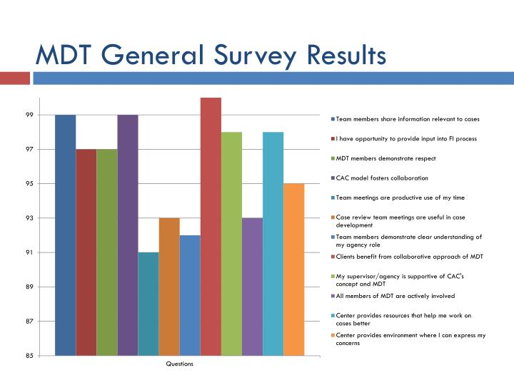 MDT General Survey Results