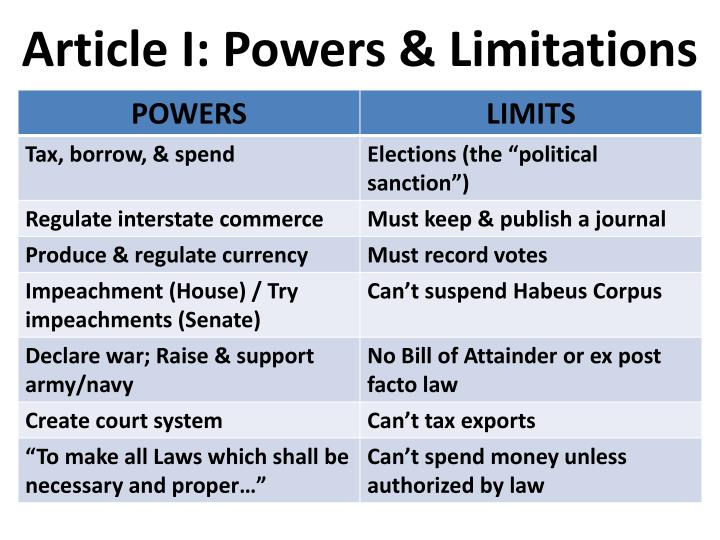 Article I: Powers & Limitations