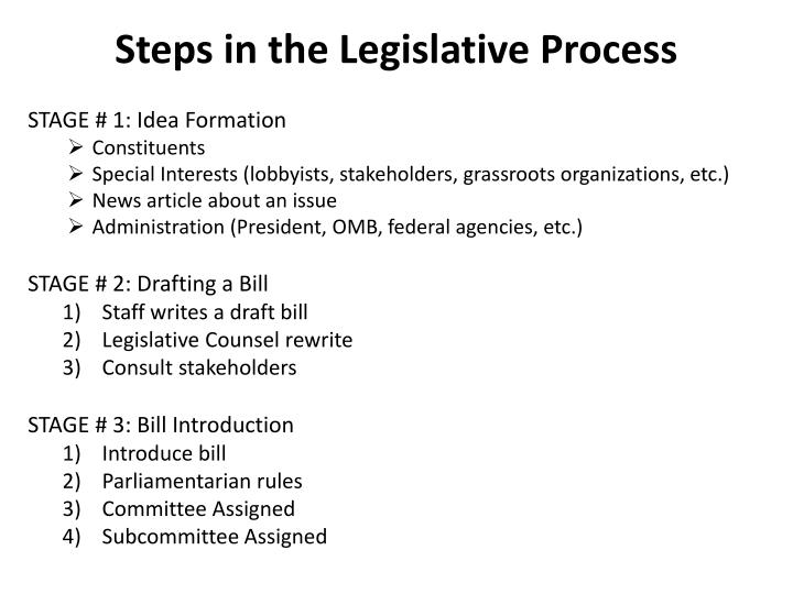 Steps in the Legislative Process