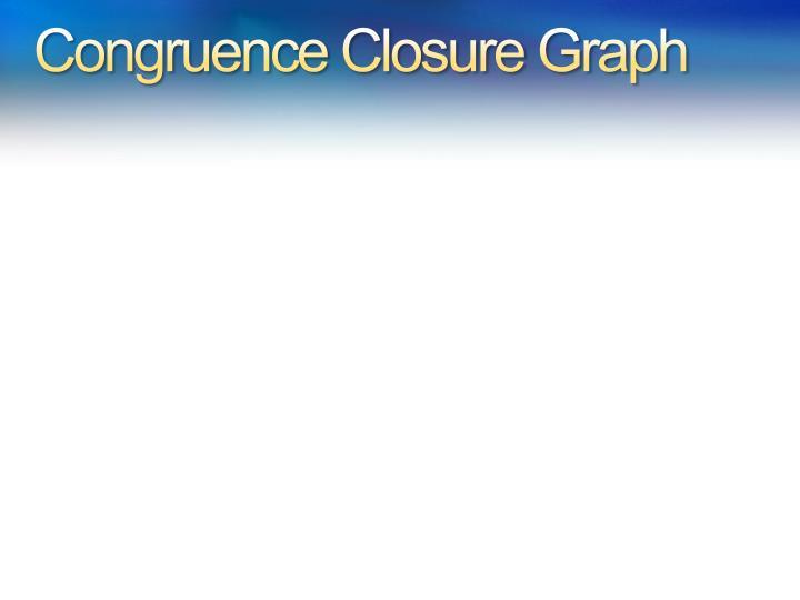 Congruence Closure Graph