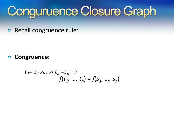Conguruence Closure Graph
