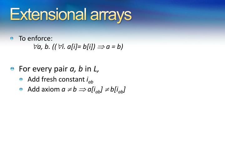 Extensional arrays