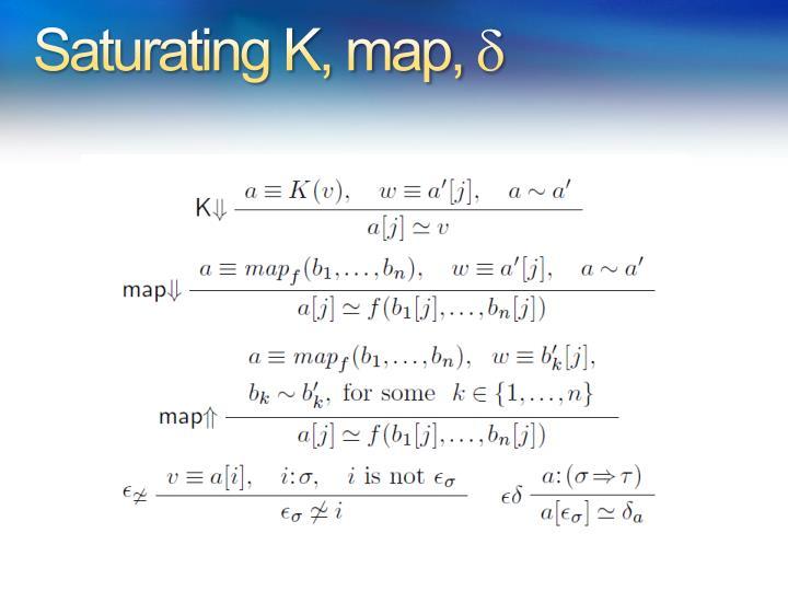 Saturating K, map,