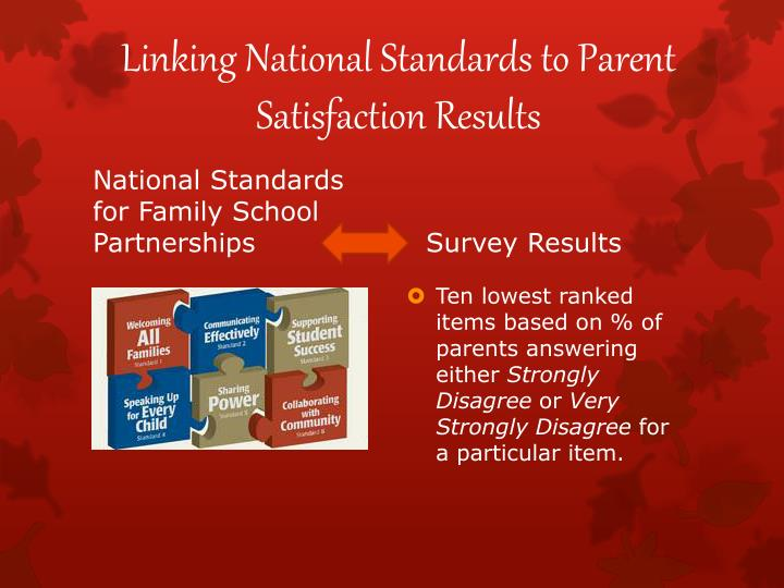 Linking National Standards to Parent Satisfaction Results