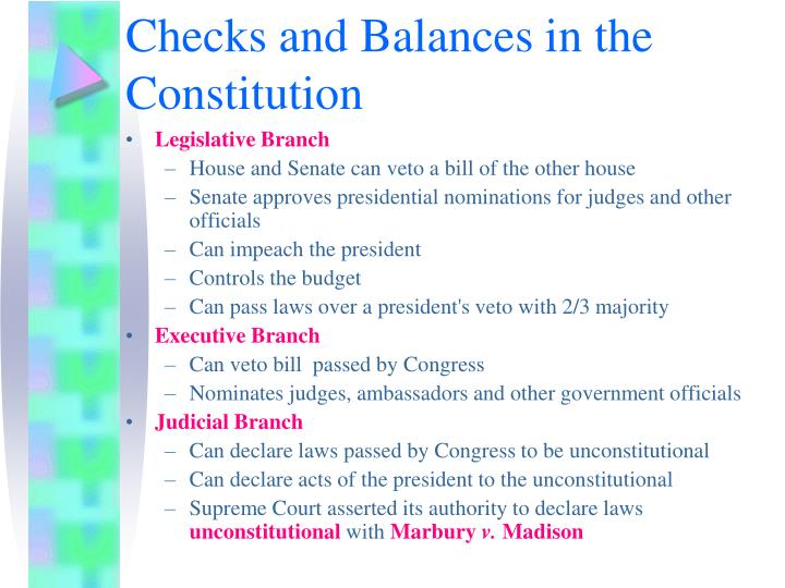 Checks and Balances in the Constitution