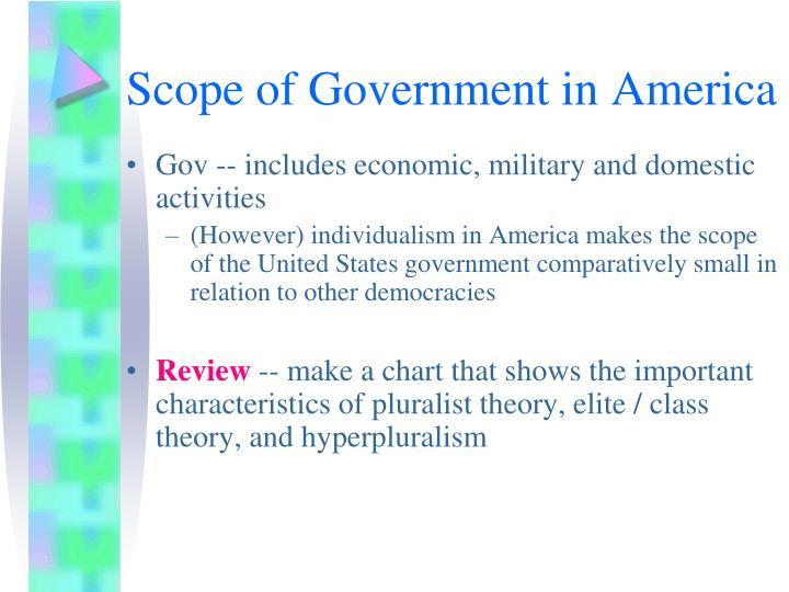 Scope of Government in America
