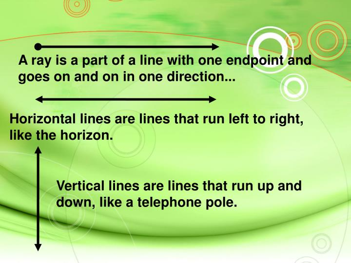 A ray is a part of a line with one endpoint and goes on and on in one direction...