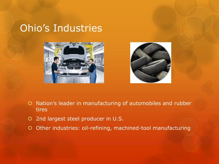 Ohio's Industries