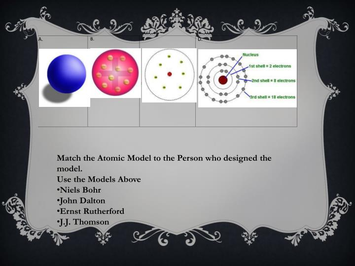 Match the Atomic Model to the Person who designed the model.