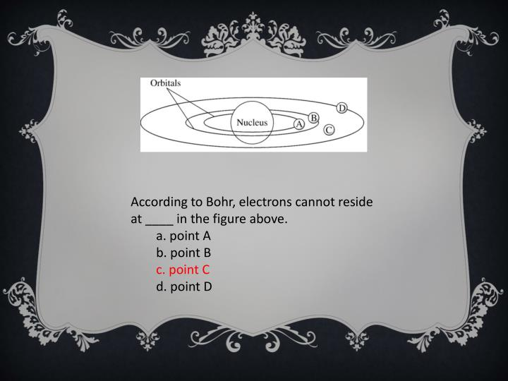 According to Bohr, electrons cannot reside at ____ in the figure above.