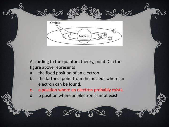 According to the quantum theory, point D in the figure above represents