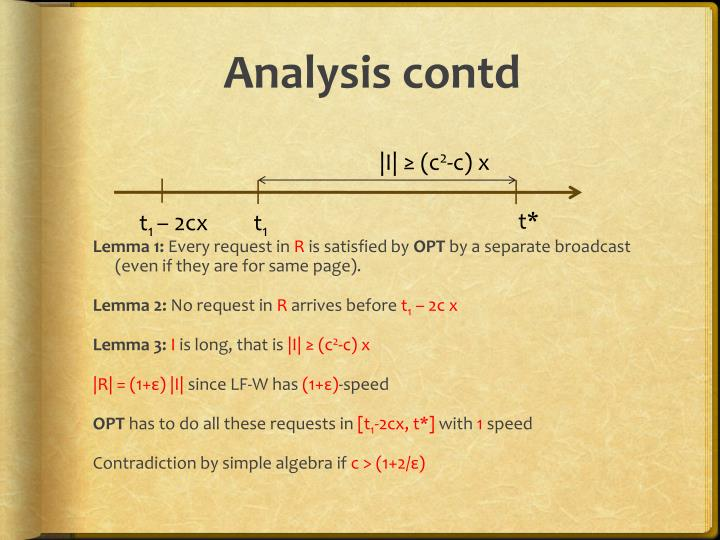 Analysis contd