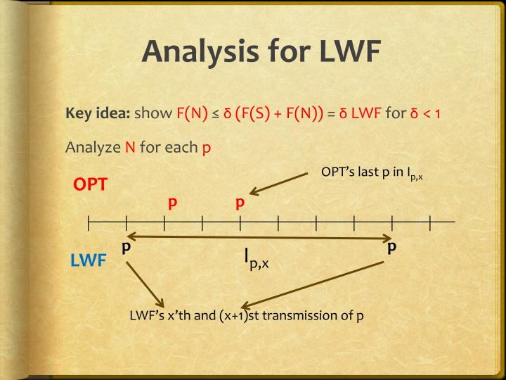 Analysis for LWF